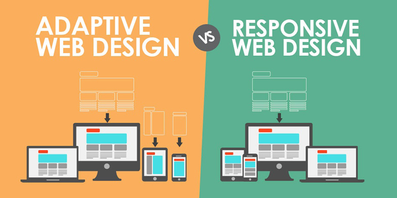 DIFFERENCE BETWEEN RESPONSIVE AND ADAPTIVE WEB DESIGN guest post websites - digital marketing