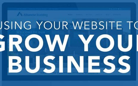 How Website Helps To Grow Business Online - letsaskme