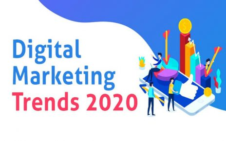 Digital-marketing-trends-2020-letsaskme - guest post seo-backlinks-google algorithm