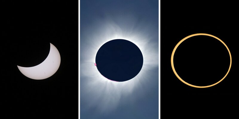 What is Solar Eclipse, and why it happens?