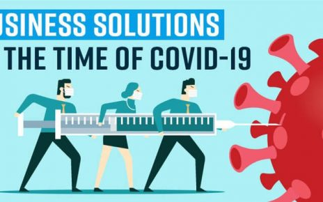 Small Business During COVID-19 | Covid news update - letsaslme