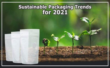 Sustainable Packaging Trends For 2021